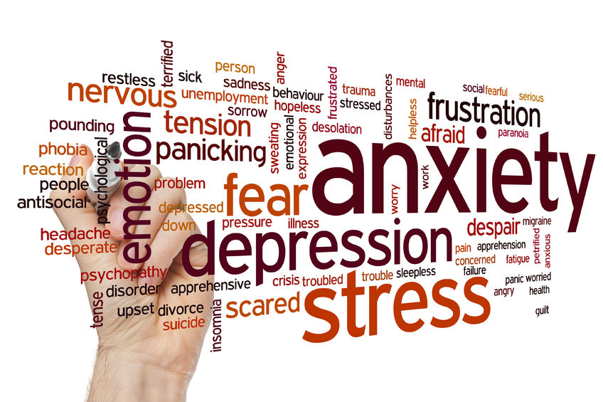 SSDI and Anxiety