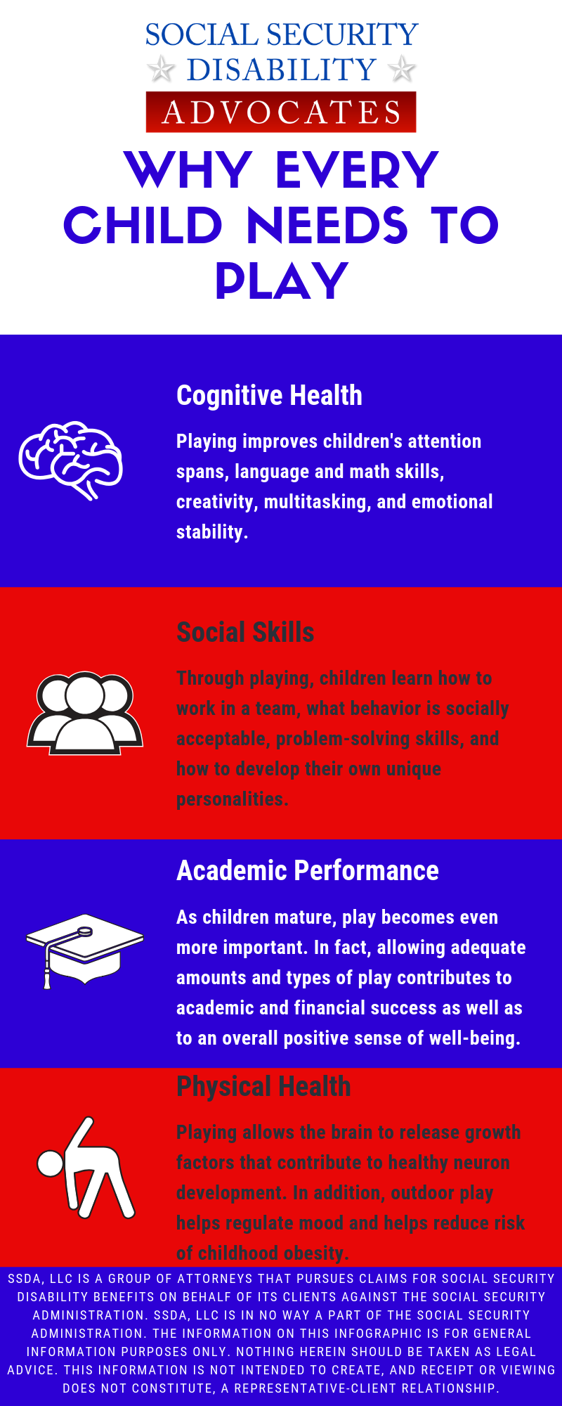 Why every child needs to play infographic